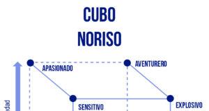 Cubo NORISO