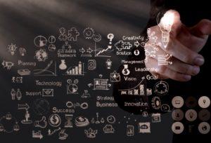 Gráfico caminos innovación