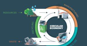La revolución sostenible de la nueva economía circular