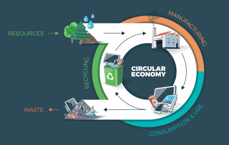 la revoluci u00f3n sostenible de la nueva econom u00eda circular