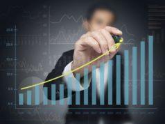 prodware riesgo financiero
